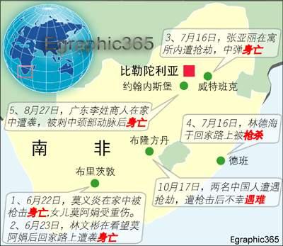 在南非工作的中国人遭劫匪枪击不幸遇难